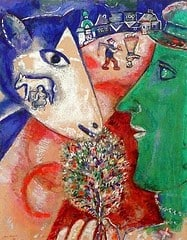 Chagall - I and the Village